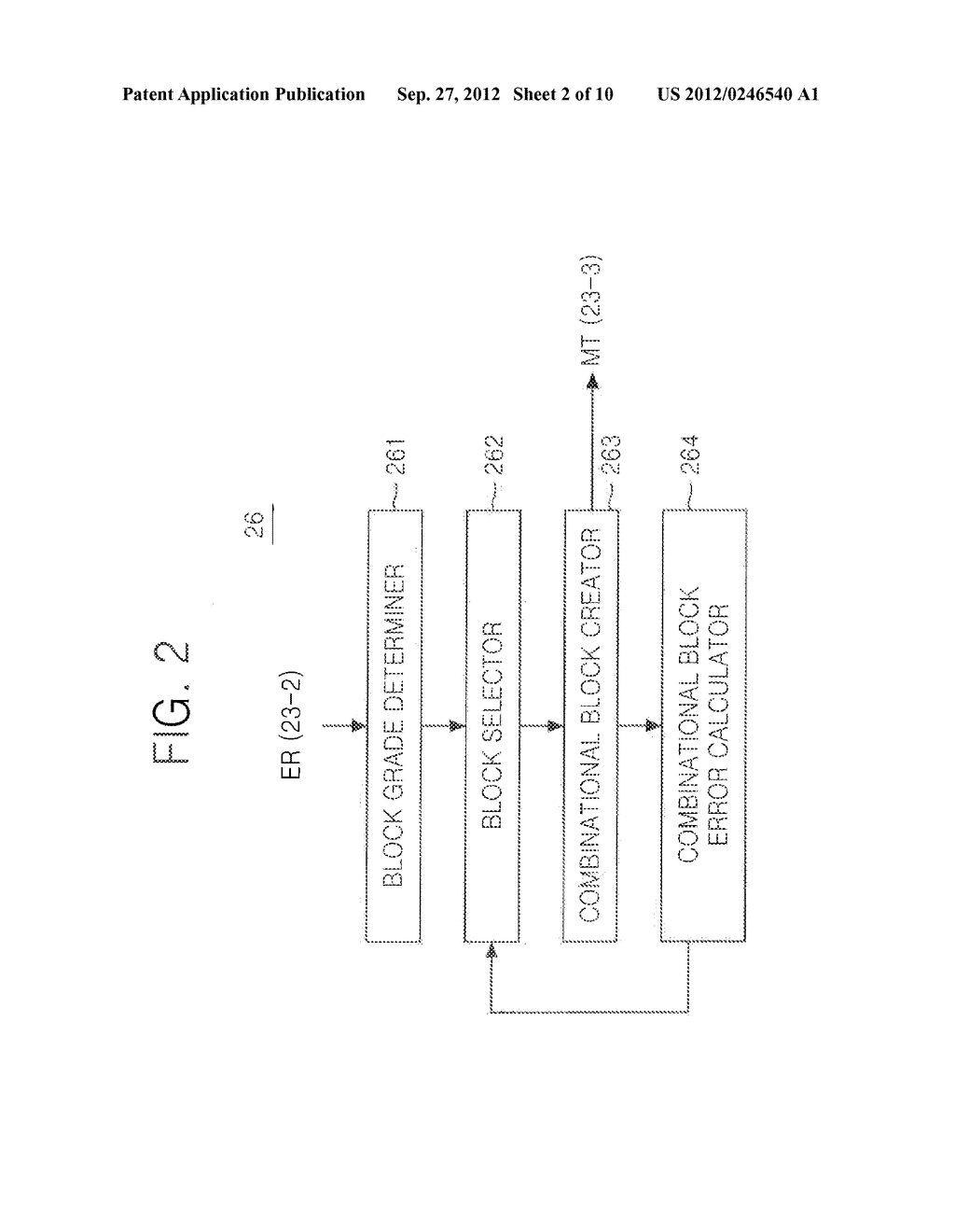 MEMORY CONTROLLER, DEVICES INCLUDING THE SAME, AND OPERATING METHOD     THEREOF - diagram, schematic, and image 03