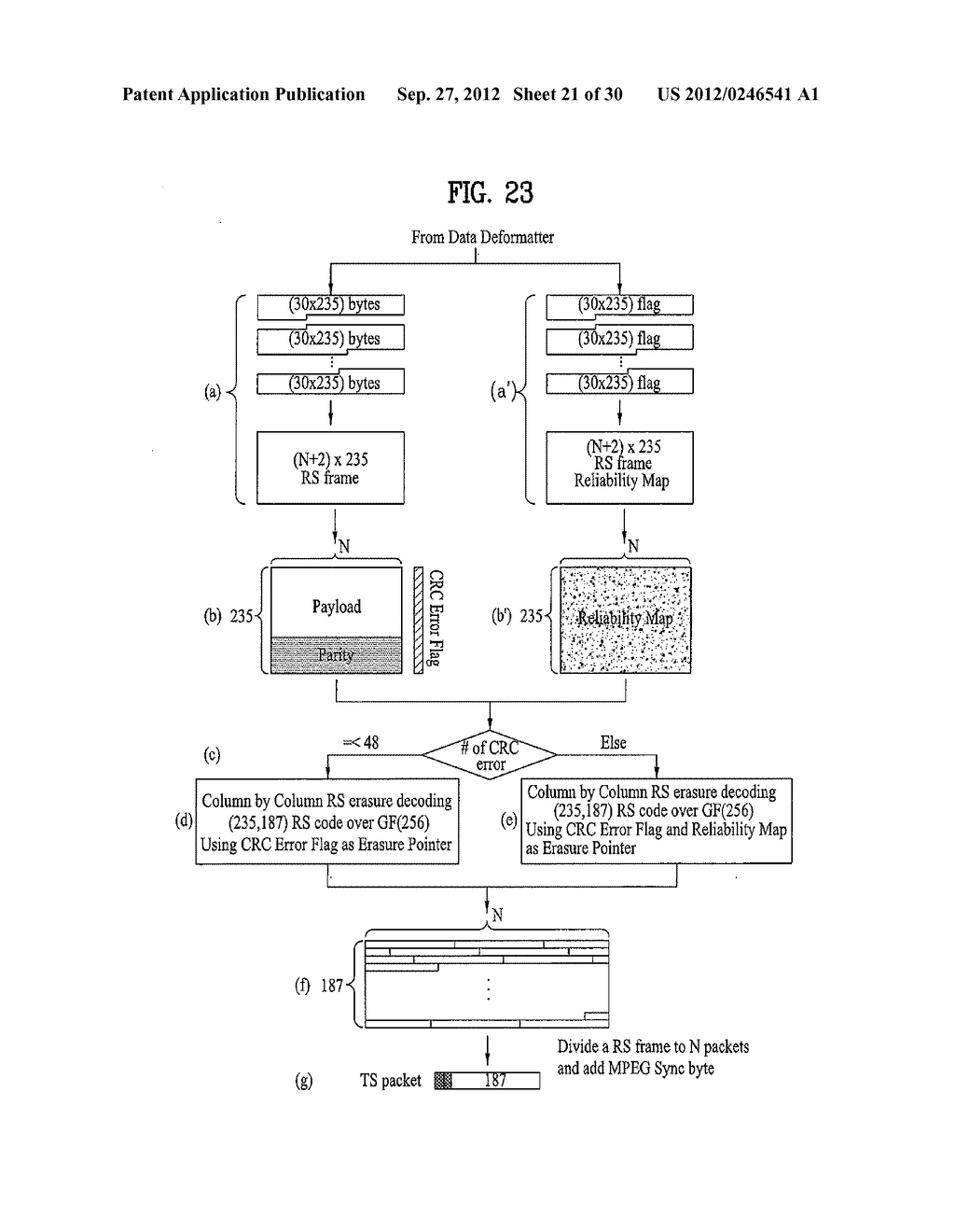 DTV RECEIVING SYSTEM AND METHOD OF PROCESSING DTV SIGNAL - diagram, schematic, and image 22