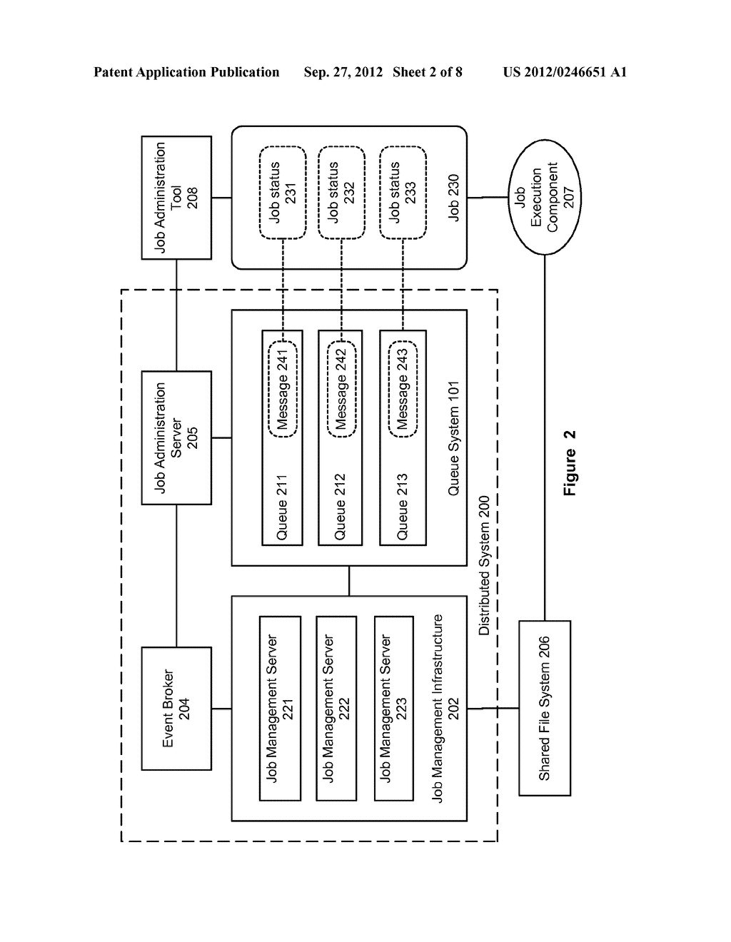 SYSTEM AND METHOD FOR SUPPORTING BATCH JOB MANAGEMENT IN A DISTRIBUTED     TRANSACTION SYSTEM - diagram, schematic, and image 03
