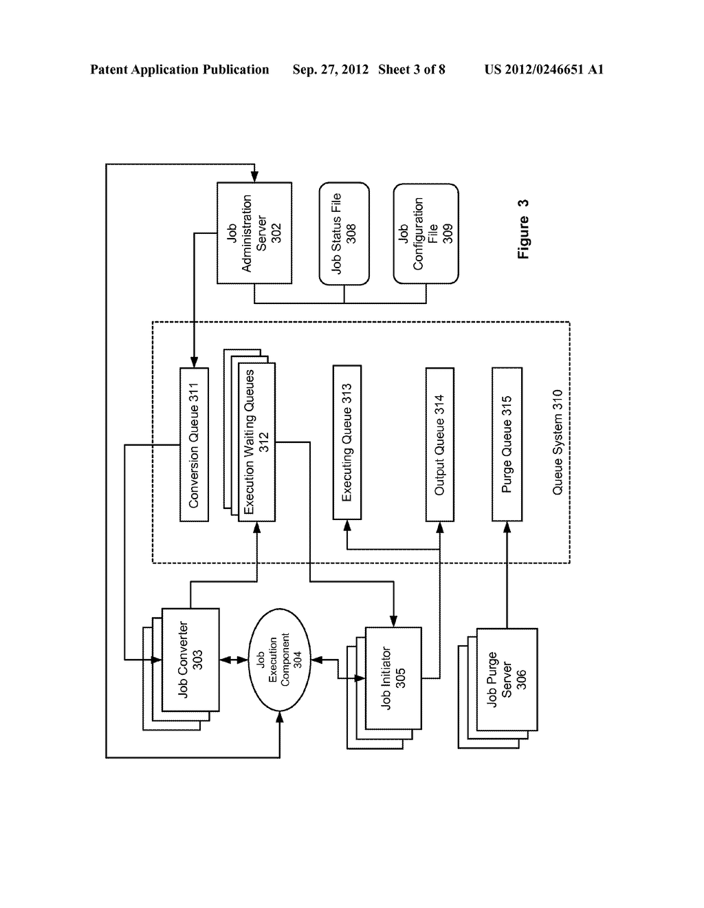SYSTEM AND METHOD FOR SUPPORTING BATCH JOB MANAGEMENT IN A DISTRIBUTED     TRANSACTION SYSTEM - diagram, schematic, and image 04