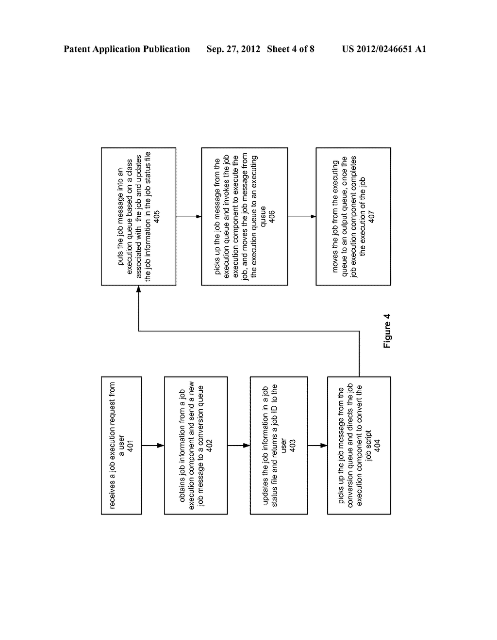 SYSTEM AND METHOD FOR SUPPORTING BATCH JOB MANAGEMENT IN A DISTRIBUTED     TRANSACTION SYSTEM - diagram, schematic, and image 05