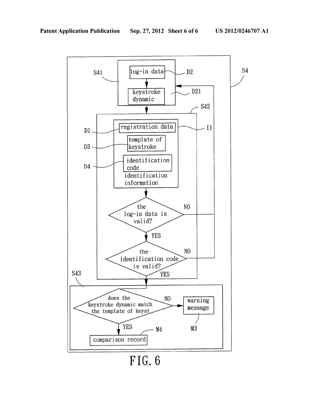 METHOD FOR INDICATING ABNORMAL DATA-INPUTTING BEHAVIOR - diagram, schematic, and image 07