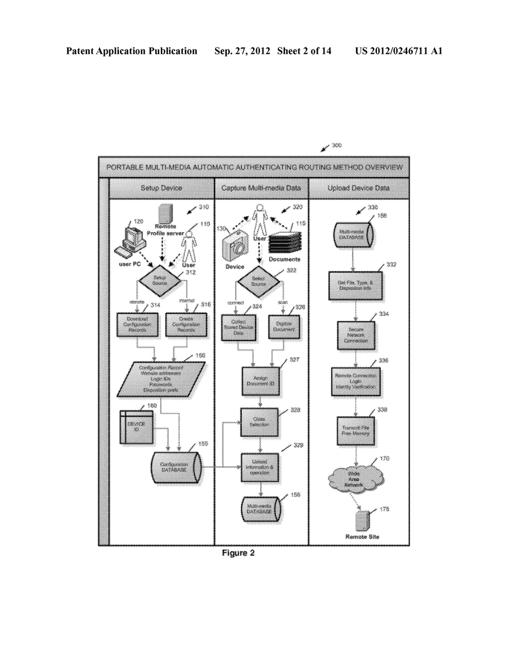 PORTABLE MULTI-MEDIA AUTOMATIC AUTHENTICATING ROUTER AND METHOD FOR     AUTOMATICALLY ROUTING STORED DATA - diagram, schematic, and image 03