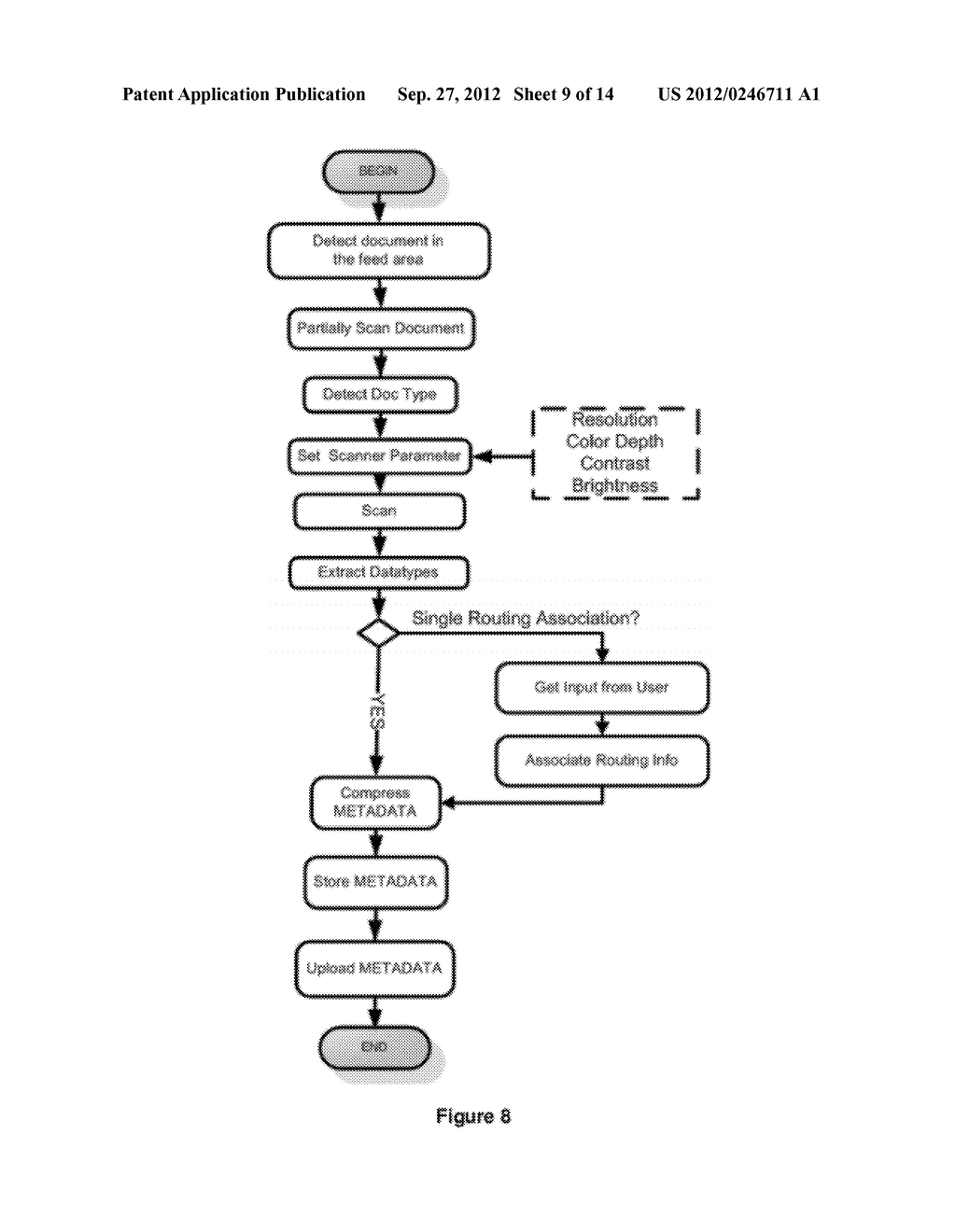 PORTABLE MULTI-MEDIA AUTOMATIC AUTHENTICATING ROUTER AND METHOD FOR     AUTOMATICALLY ROUTING STORED DATA - diagram, schematic, and image 10