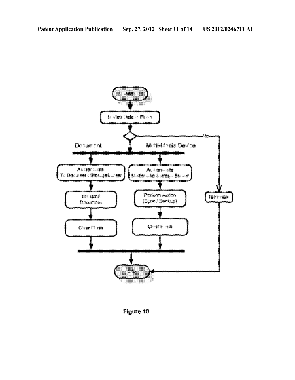 PORTABLE MULTI-MEDIA AUTOMATIC AUTHENTICATING ROUTER AND METHOD FOR     AUTOMATICALLY ROUTING STORED DATA - diagram, schematic, and image 12