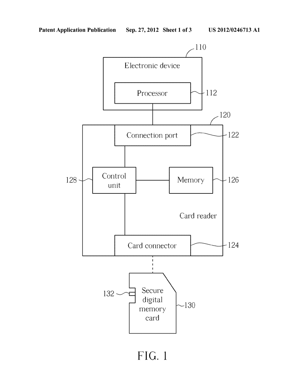 METHOD AND APPARATUS FOR CONTROLLING ACCESS OF A SECURE DIGITAL MEMORY     CARD - diagram, schematic, and image 02