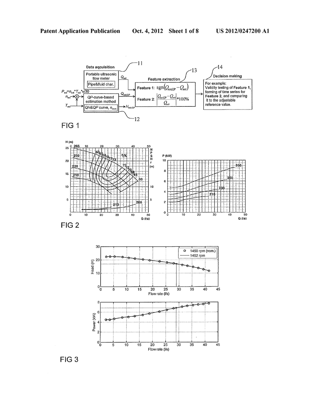 METHOD OF DETECTING WEAR IN A PUMP DRIVEN WITH A FREQUENCY CONVERTER - diagram, schematic, and image 02