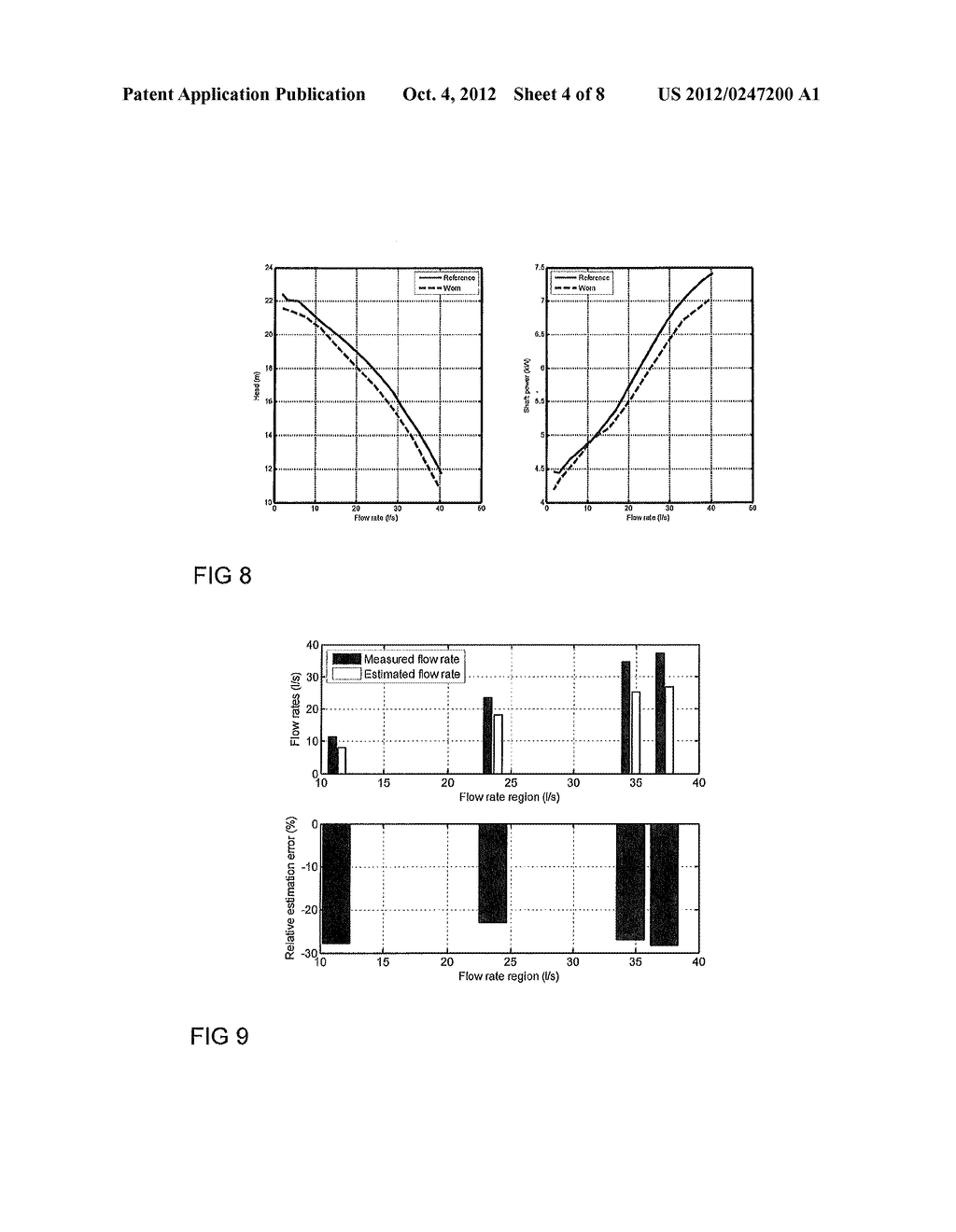 METHOD OF DETECTING WEAR IN A PUMP DRIVEN WITH A FREQUENCY CONVERTER - diagram, schematic, and image 05