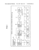 MUSICAL SOUND SIGNAL GENERATION APPARATUS diagram and image