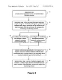 Cross Monitoring Method and System Based on Voiceprint Recognition and     Location Tracking diagram and image