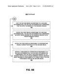 CAPACITIVE TOUCH SCREEN INTERFERENCE DETECTION AND OPERATION diagram and image