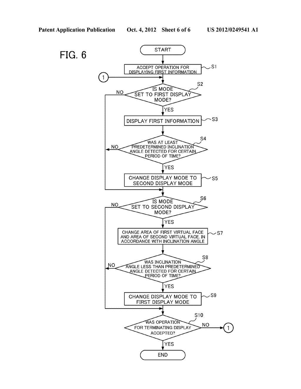 ELECTRONIC DEVICE, DISPLAY CONTROL METHOD, AND DISPLAY CONTROL PROGRAM - diagram, schematic, and image 07