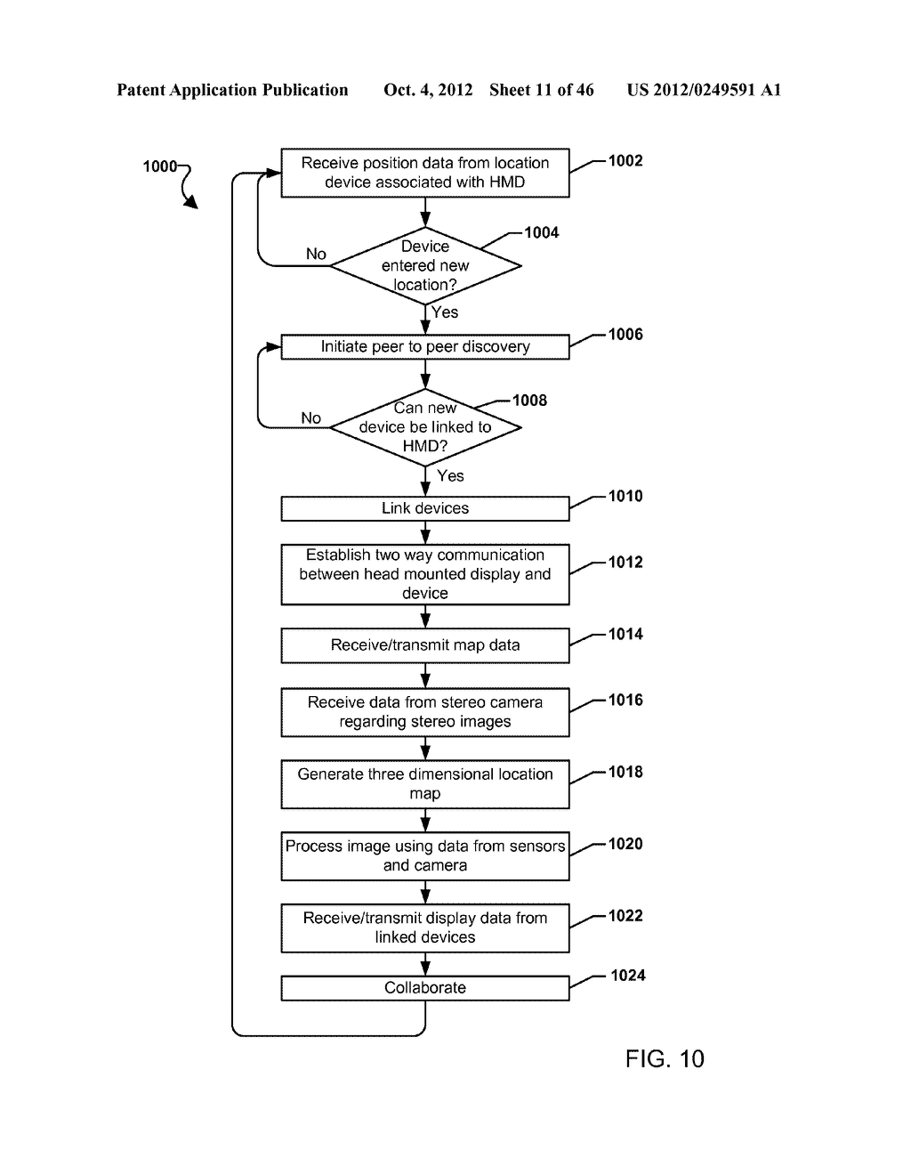 SYSTEM FOR THE RENDERING OF SHARED DIGITAL INTERFACES RELATIVE TO EACH     USER'S POINT OF VIEW - diagram, schematic, and image 12