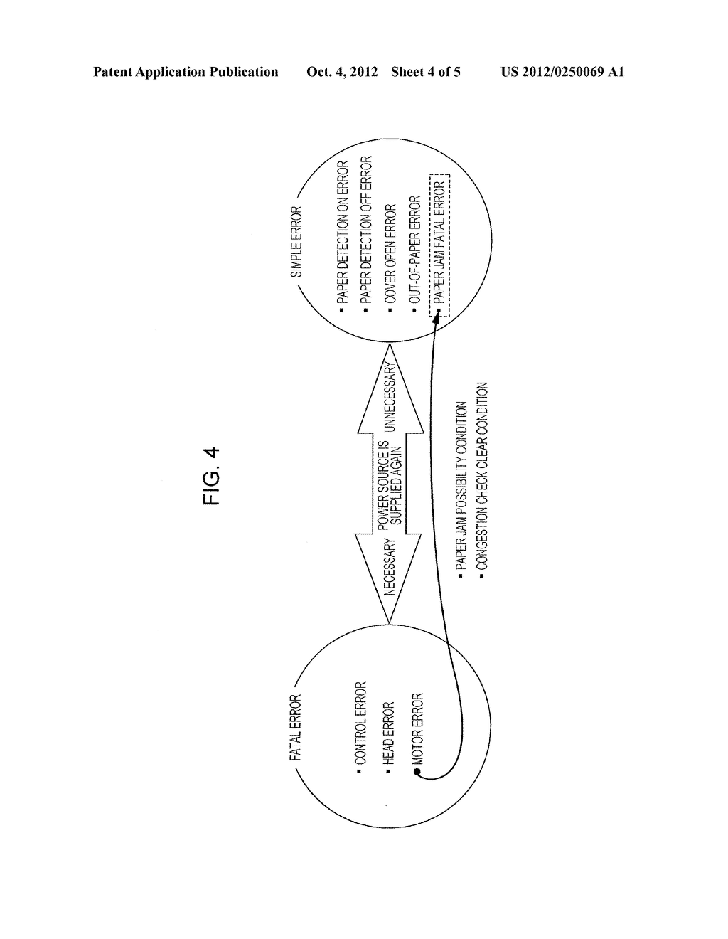 PRINTING APPARATUS AND ERROR PROCESSING METHOD THEREOF - diagram, schematic, and image 05