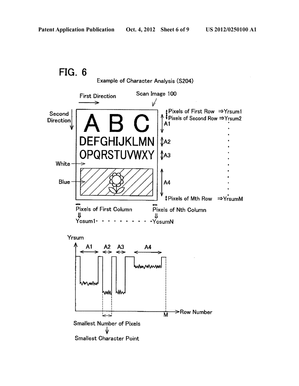 CONTROLLING DEVICE FOR CONTROLLING SCAN PERFORMING UNIT - diagram, schematic, and image 07