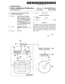 MULTI-WAVELENGTH- HOLOGRAPHIC SYSTEMS AND METHODS diagram and image