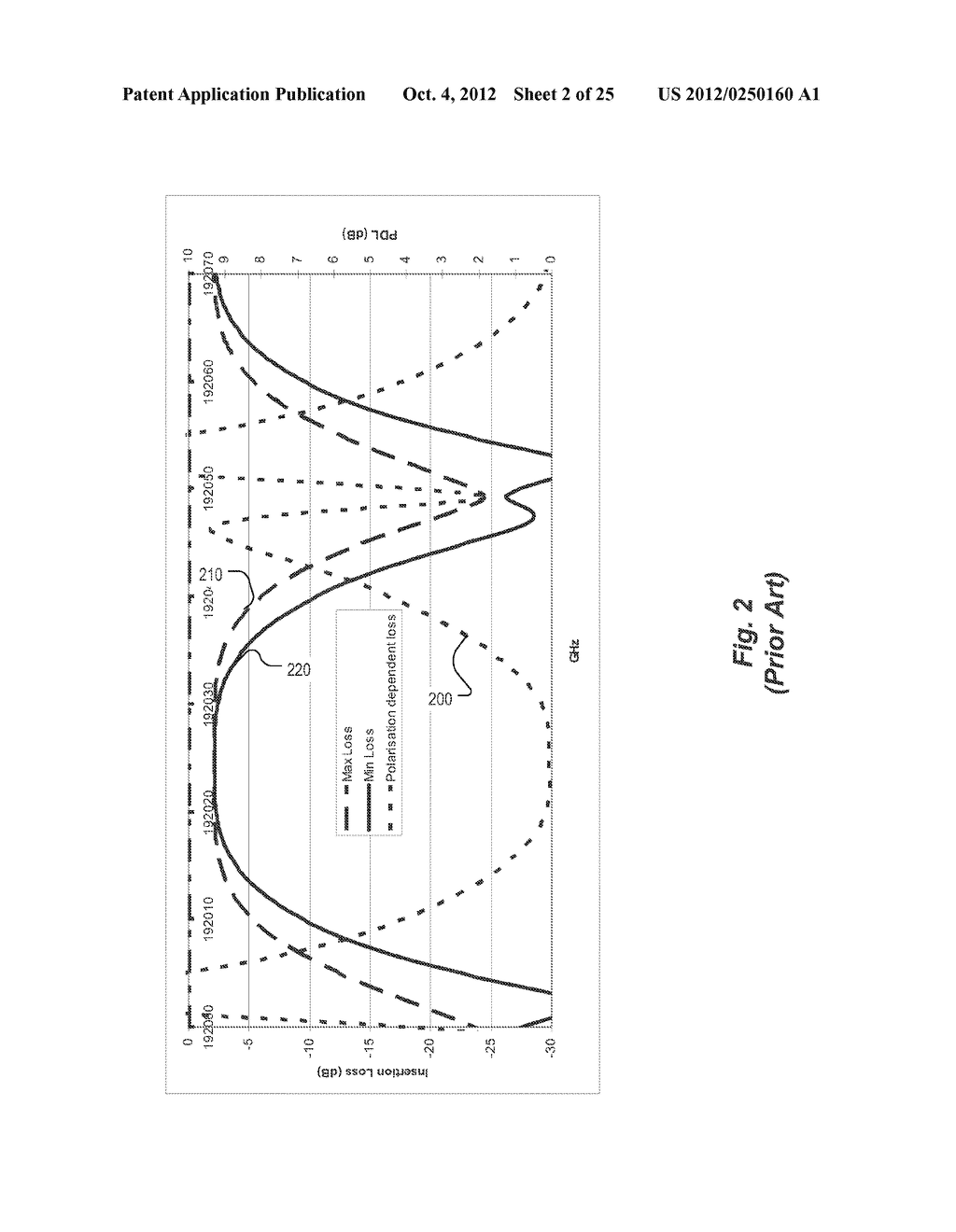 OPTICAL DEVICE WITH REDUCED POLARIZATION SENSITIVITY - diagram, schematic, and image 03