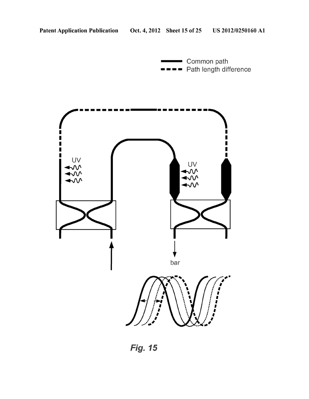OPTICAL DEVICE WITH REDUCED POLARIZATION SENSITIVITY - diagram, schematic, and image 16