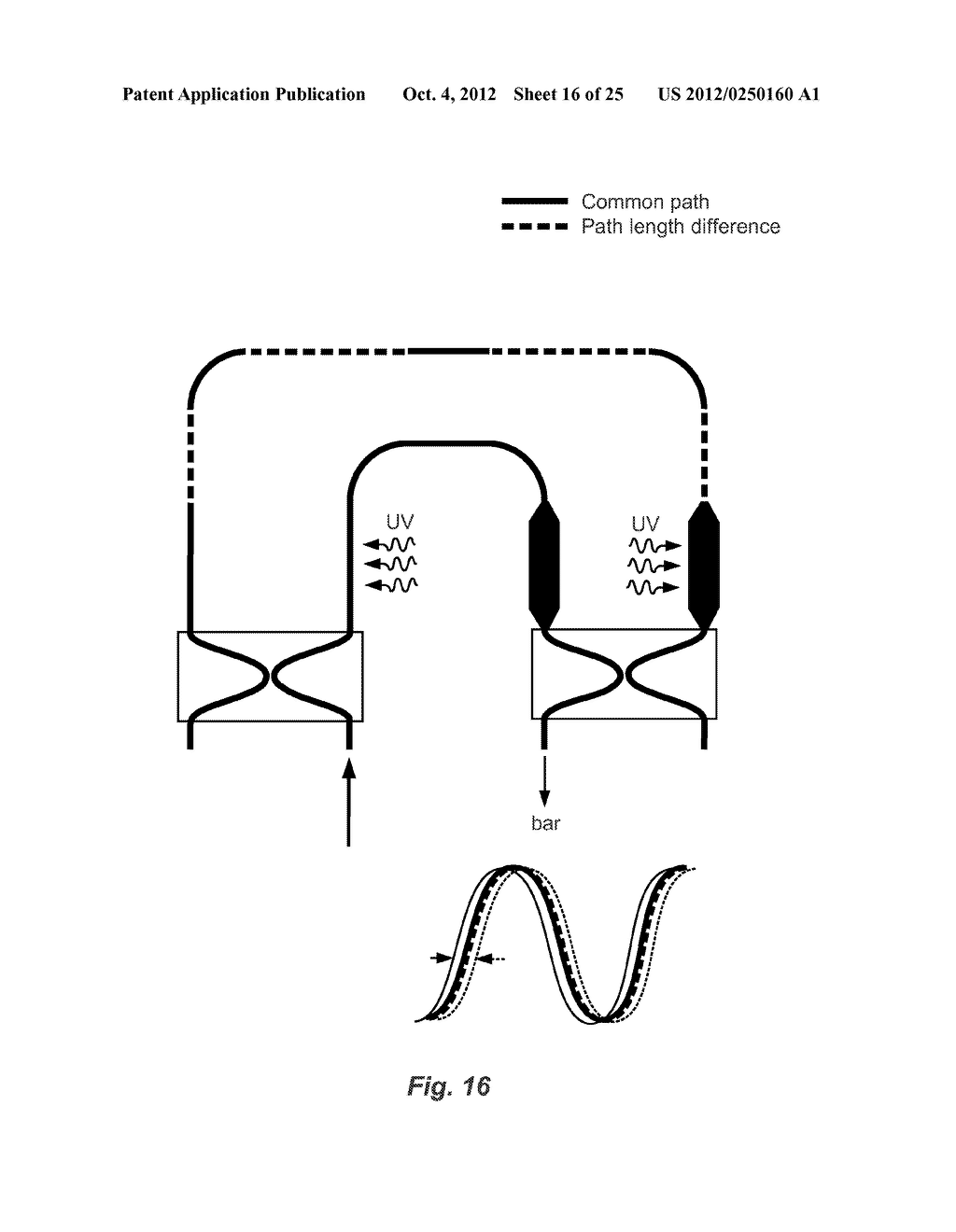 OPTICAL DEVICE WITH REDUCED POLARIZATION SENSITIVITY - diagram, schematic, and image 17