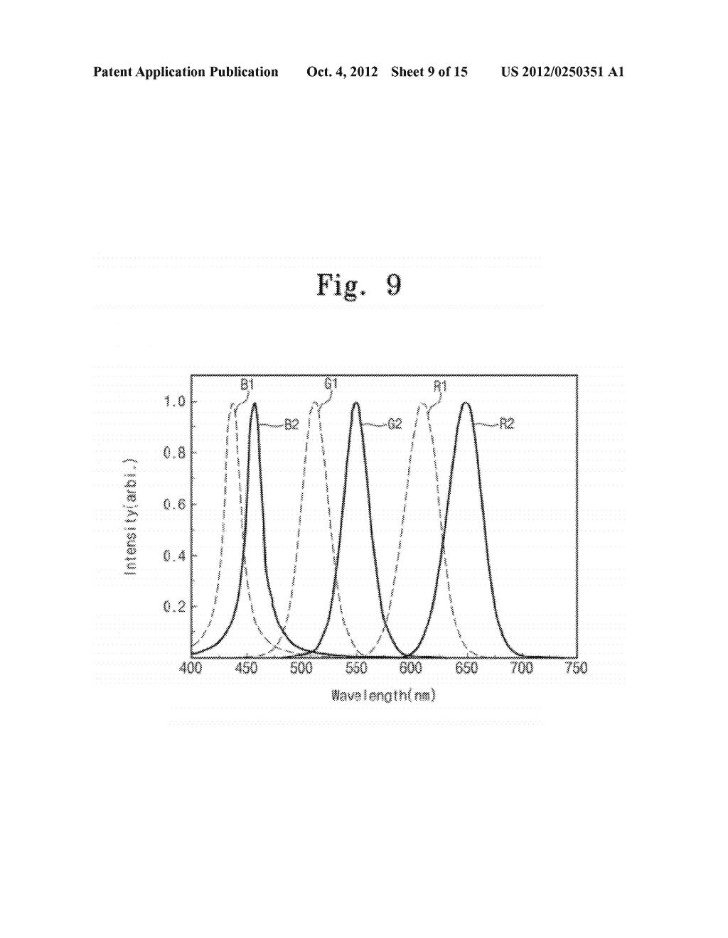 LIGHT EMITTING DIODE PACKAGE, METHOD OF FABRICATING THE SAME, AND DISPLAY     APPARATUS HAVING THE SAME - diagram, schematic, and image 10