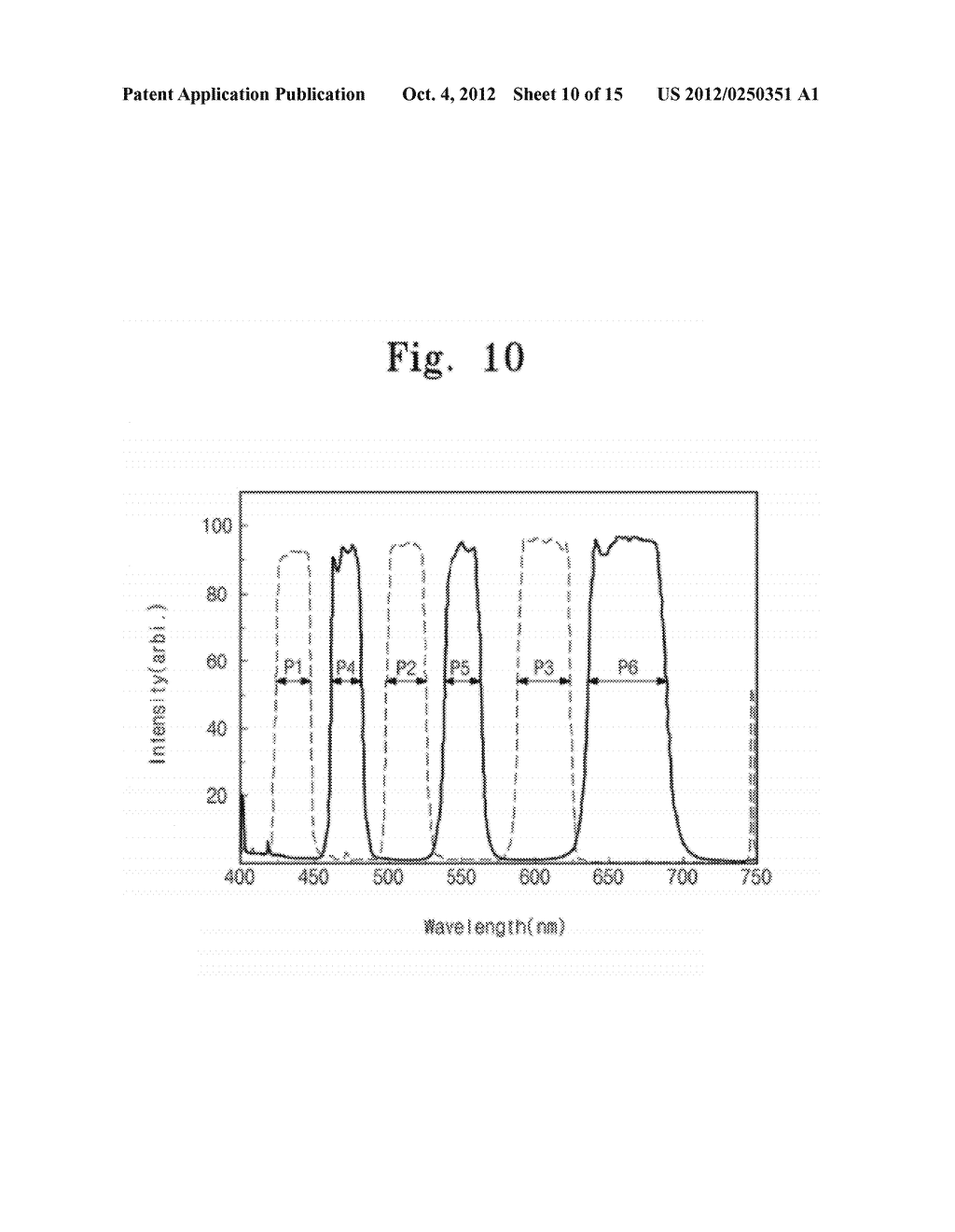 LIGHT EMITTING DIODE PACKAGE, METHOD OF FABRICATING THE SAME, AND DISPLAY     APPARATUS HAVING THE SAME - diagram, schematic, and image 11