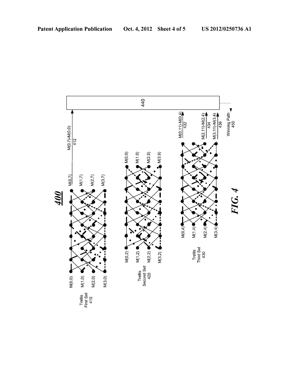 SYSTEM, METHOD AND APPARATUS FOR TAIL BITING CONVOLUTIONAL CODE DECODING - diagram, schematic, and image 05