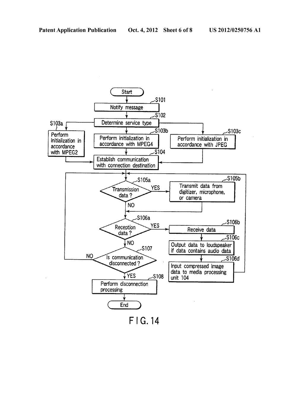COMMUNICATION APPARATUS AND CONTROL METHOD FOR COMMUNICATION APPARATUS - diagram, schematic, and image 07