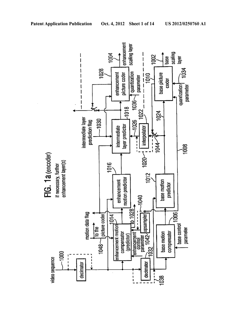 Apparatus and Method for Generating a Coded Video Sequence and for     Decoding a Coded Video Sequence by Using an Intermediate Layer Residual     Value Prediction - diagram, schematic, and image 02