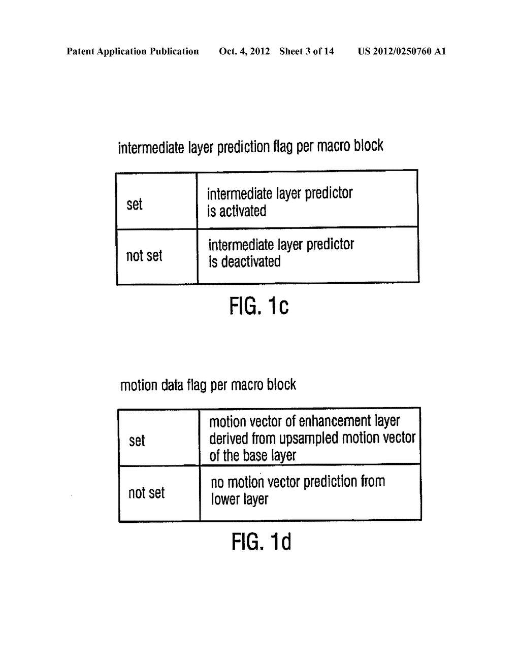 Apparatus and Method for Generating a Coded Video Sequence and for     Decoding a Coded Video Sequence by Using an Intermediate Layer Residual     Value Prediction - diagram, schematic, and image 04