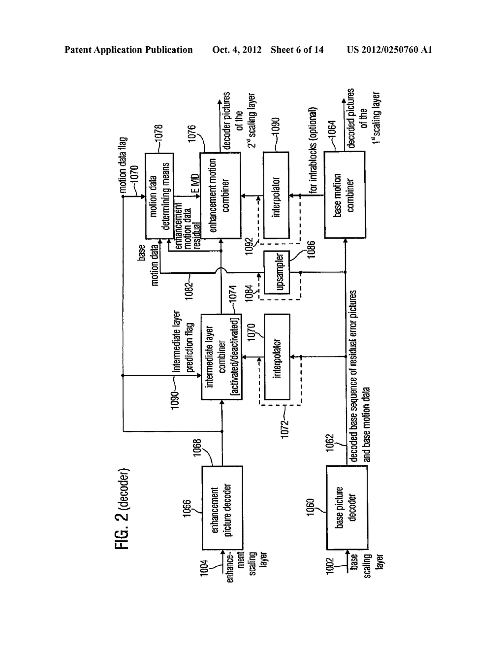 Apparatus and Method for Generating a Coded Video Sequence and for     Decoding a Coded Video Sequence by Using an Intermediate Layer Residual     Value Prediction - diagram, schematic, and image 07