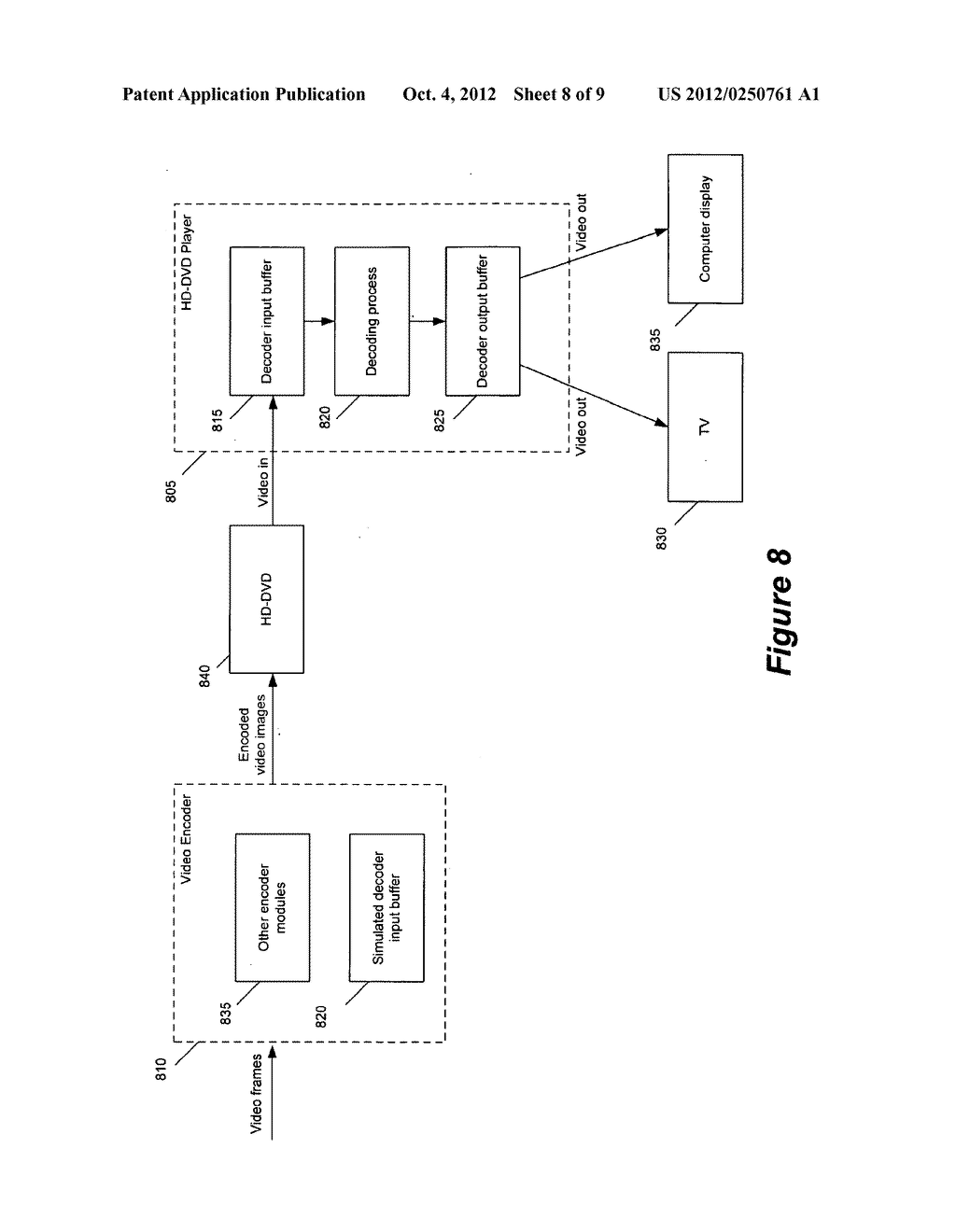 MULTI-PASS VIDEO ENCODING - diagram, schematic, and image 09