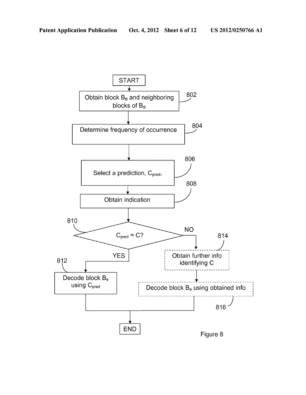 Method and Arrangement for Video Coding - diagram, schematic, and image 07