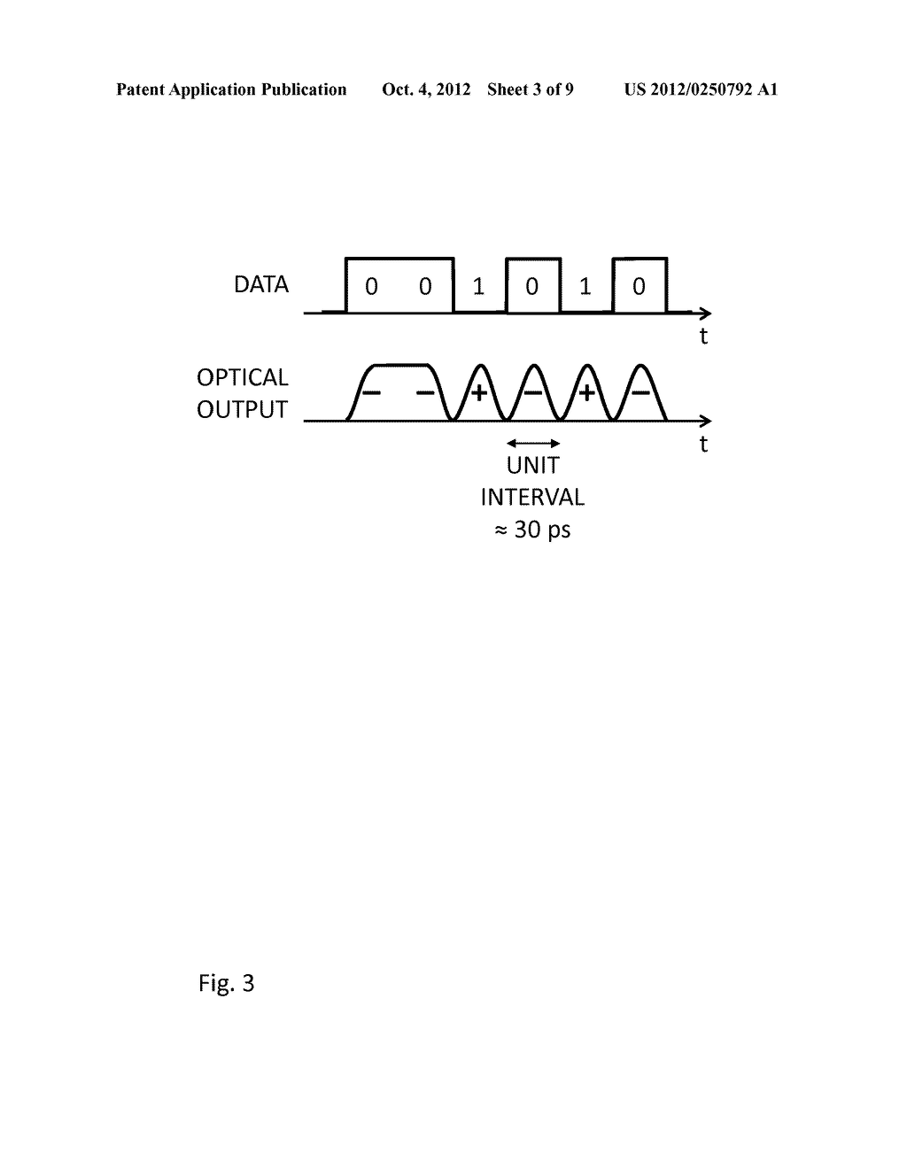 Alignment of In-phase and Quadrature Data in Quadrature Phase Shift Keying     Optical Transmitters - diagram, schematic, and image 04