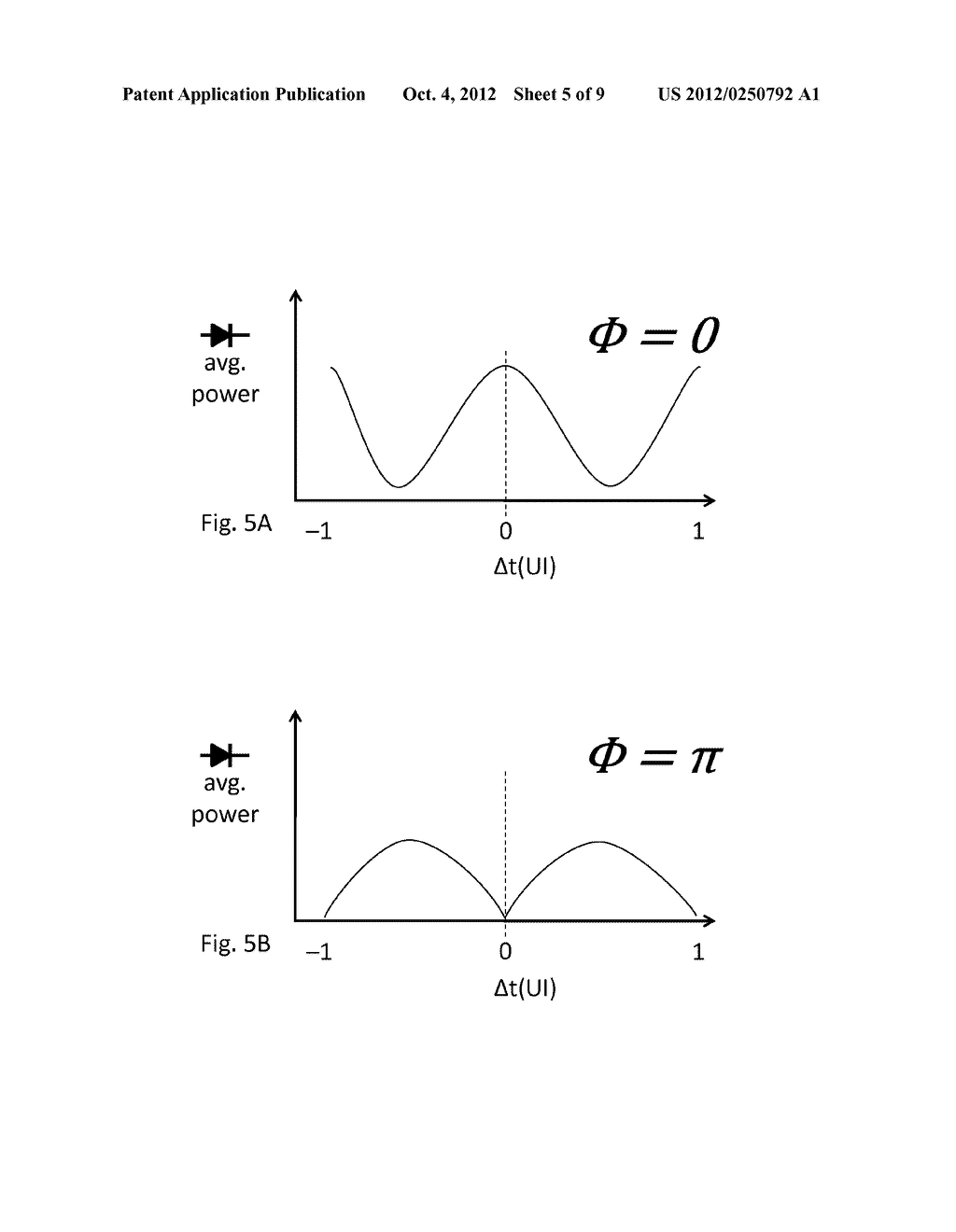 Alignment of In-phase and Quadrature Data in Quadrature Phase Shift Keying     Optical Transmitters - diagram, schematic, and image 06