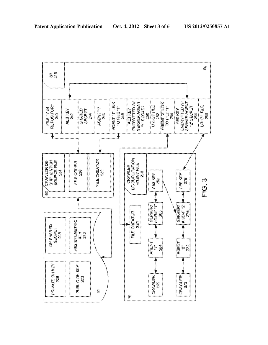 METHOD AND APPARATUS OF SECURELY PROCESSING DATA FOR FILE BACKUP,     DE-DUPLICATION, AND RESTORATION - diagram, schematic, and image 04