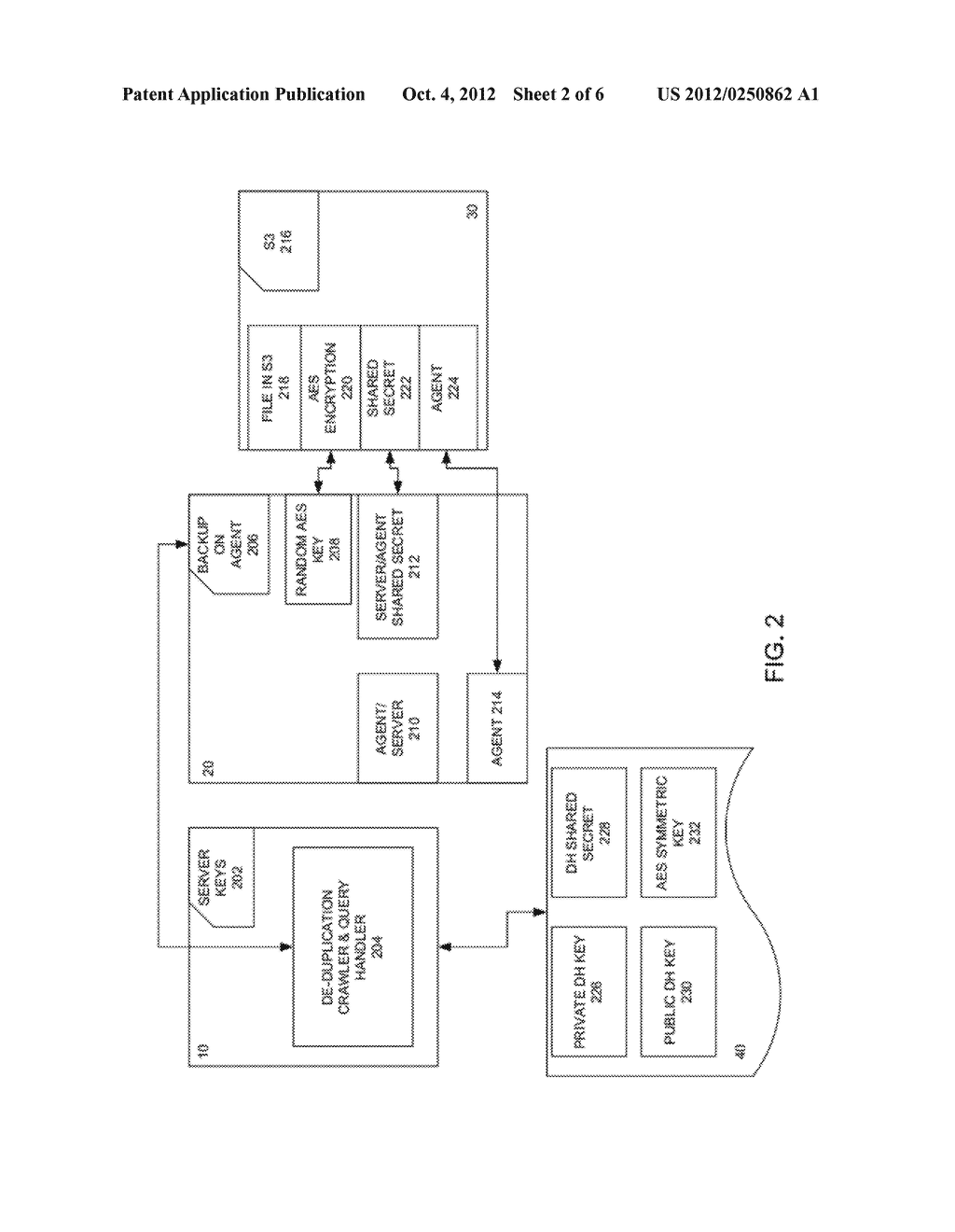METHOD AND APPARATUS OF SECURELY PROCESSING DATA FOR FILE BACKUP,     DE-DUPLICATION, AND RESTORATION - diagram, schematic, and image 03