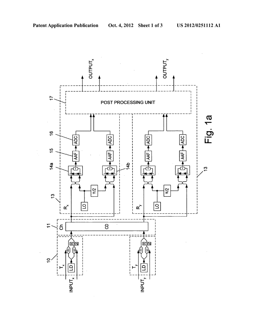 METHOD AND SYSTEM FOR COHERENT EQUALIZATION OF CHROMATIC DISPERSION OF     OPTICAL SIGNALS IN A FIBER - diagram, schematic, and image 02
