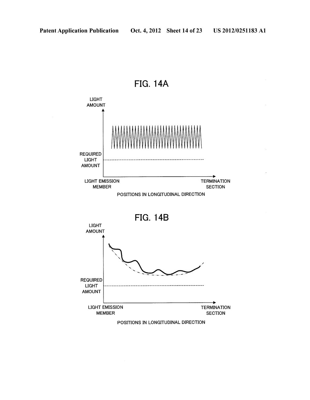 LIGHT IRRADIATION ELEMENT, IMAGE FORMING STRUCTURE, AND IMAGE FORMING     APPARATUS - diagram, schematic, and image 15