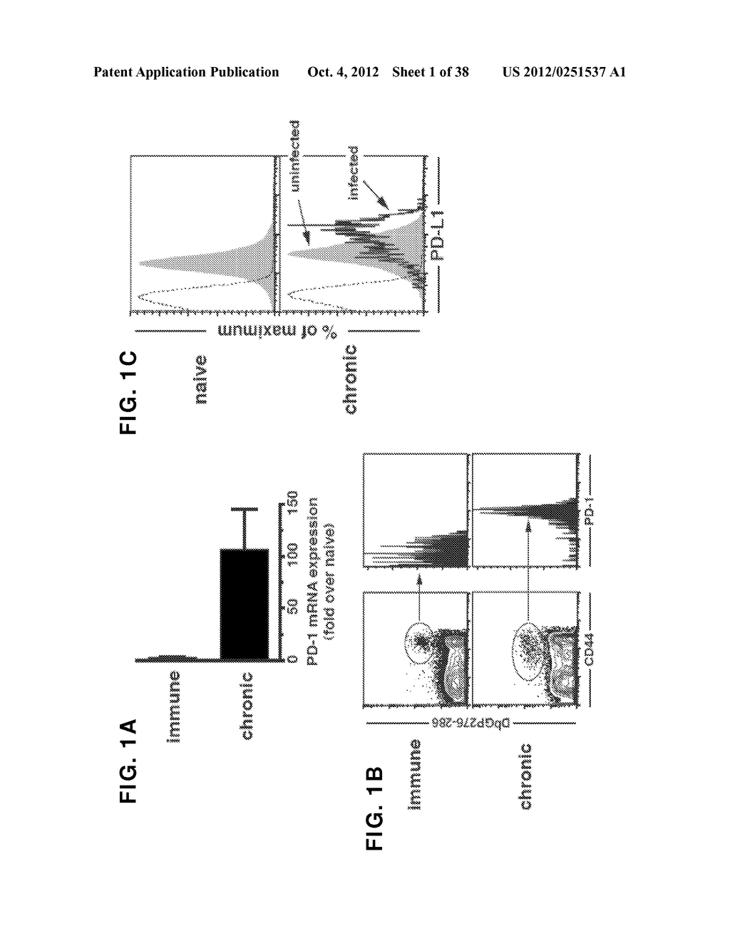 COMPOSITIONS AND METHODS FOR THE TREATMENT OF INFECTIONS AND TUMORS - diagram, schematic, and image 02