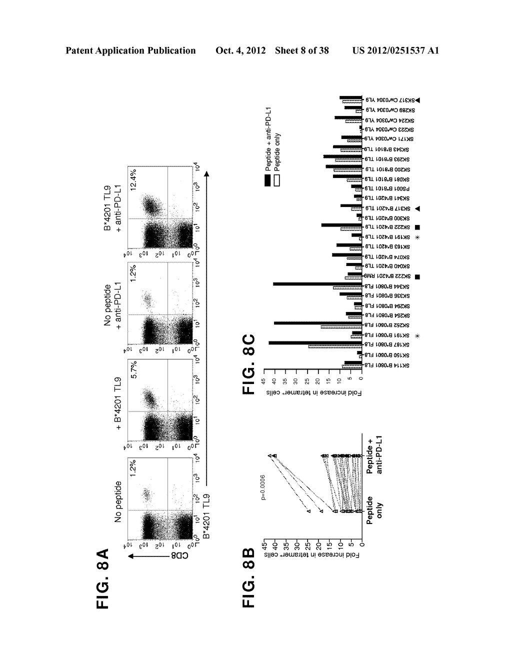 COMPOSITIONS AND METHODS FOR THE TREATMENT OF INFECTIONS AND TUMORS - diagram, schematic, and image 09
