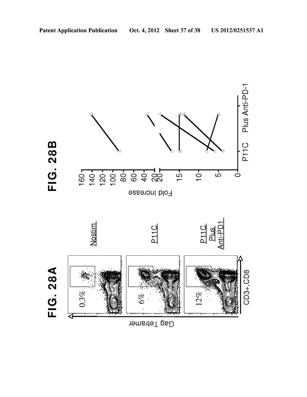 COMPOSITIONS AND METHODS FOR THE TREATMENT OF INFECTIONS AND TUMORS - diagram, schematic, and image 38