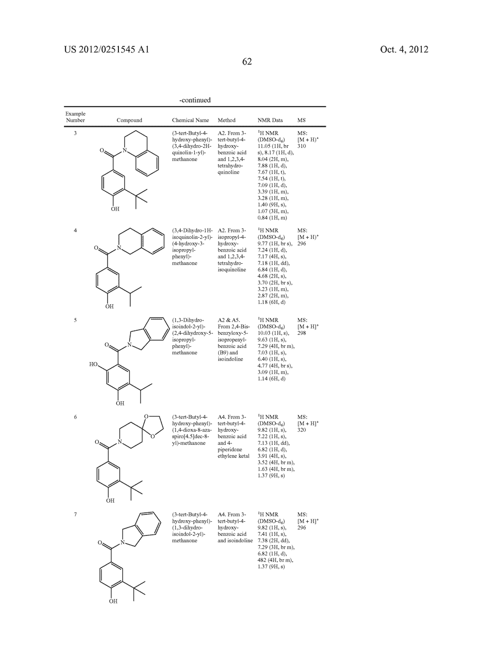 Therapeutic Combinations Of Hydroxybenzamide Derivatives As Inhibitors Of     HSP90 - diagram, schematic, and image 63