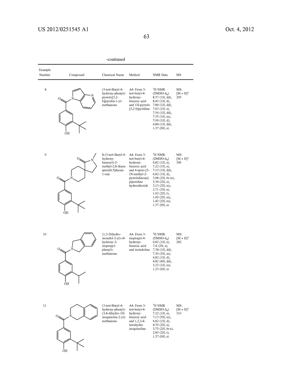 Therapeutic Combinations Of Hydroxybenzamide Derivatives As Inhibitors Of     HSP90 - diagram, schematic, and image 64
