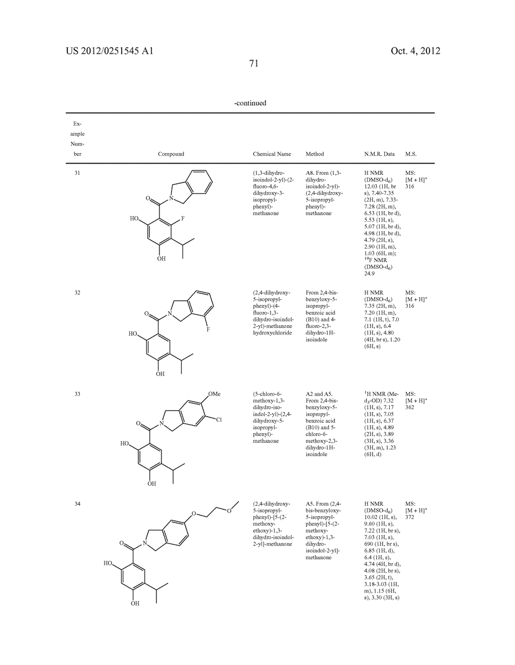 Therapeutic Combinations Of Hydroxybenzamide Derivatives As Inhibitors Of     HSP90 - diagram, schematic, and image 72