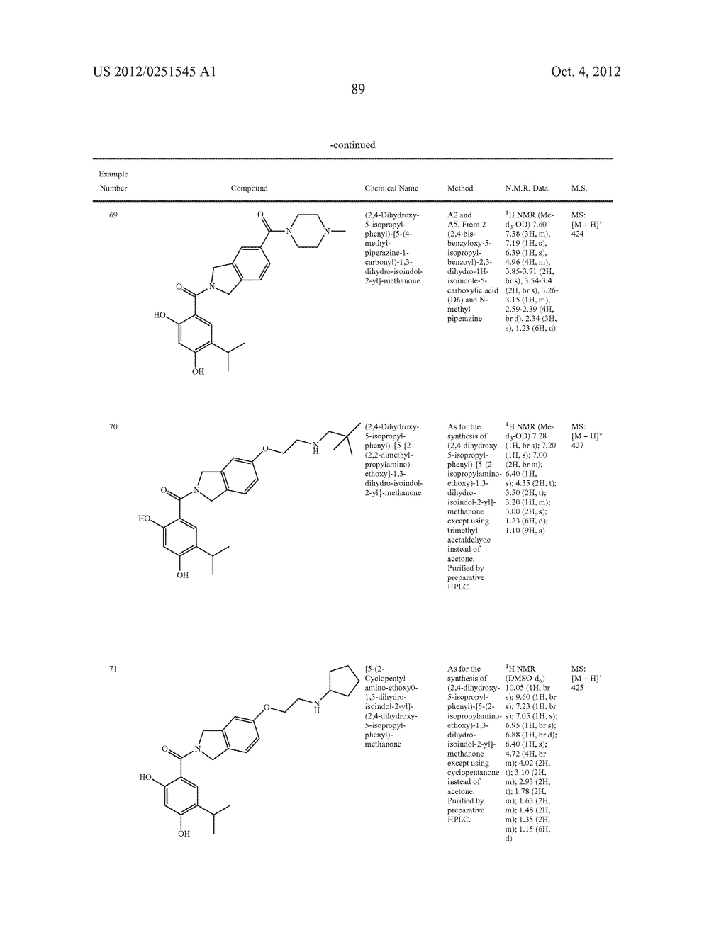 Therapeutic Combinations Of Hydroxybenzamide Derivatives As Inhibitors Of     HSP90 - diagram, schematic, and image 90