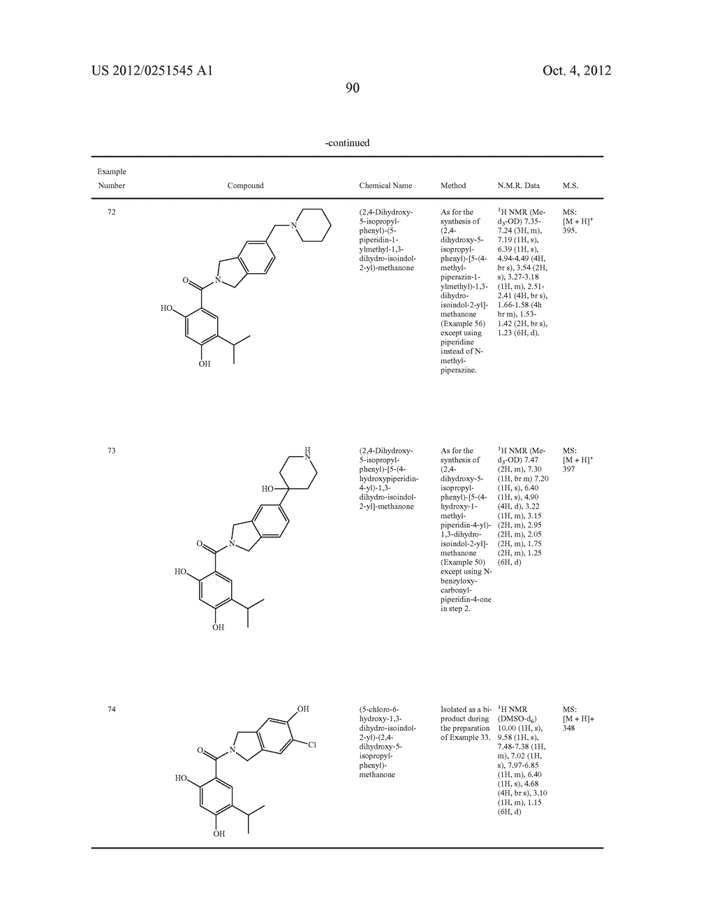 Therapeutic Combinations Of Hydroxybenzamide Derivatives As Inhibitors Of     HSP90 - diagram, schematic, and image 91