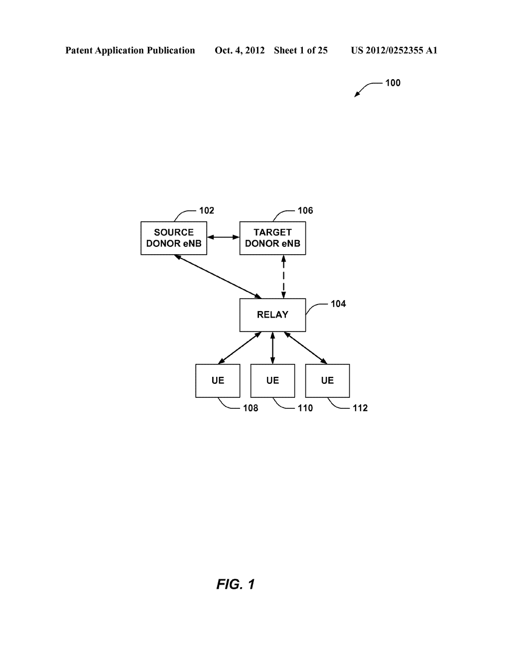 APPARATUS AND METHOD FOR HANDING OVER RELAYS - diagram, schematic, and image 02