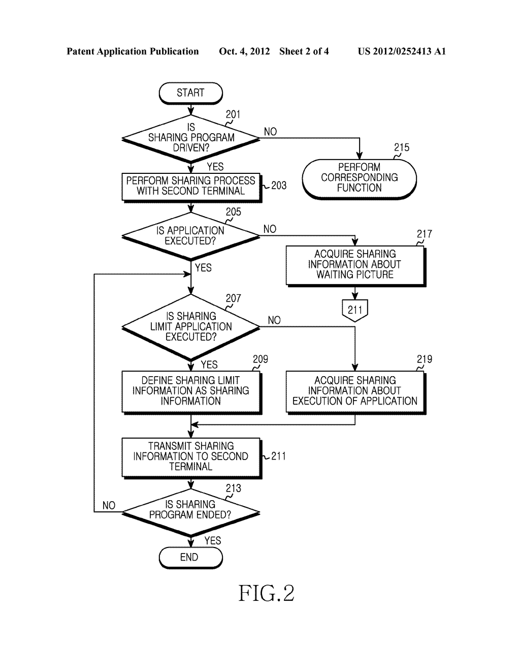 APPARATUS AND METHOD FOR SHARING OUTPUT DATA IN PORTABLE TERMINAL - diagram, schematic, and image 03