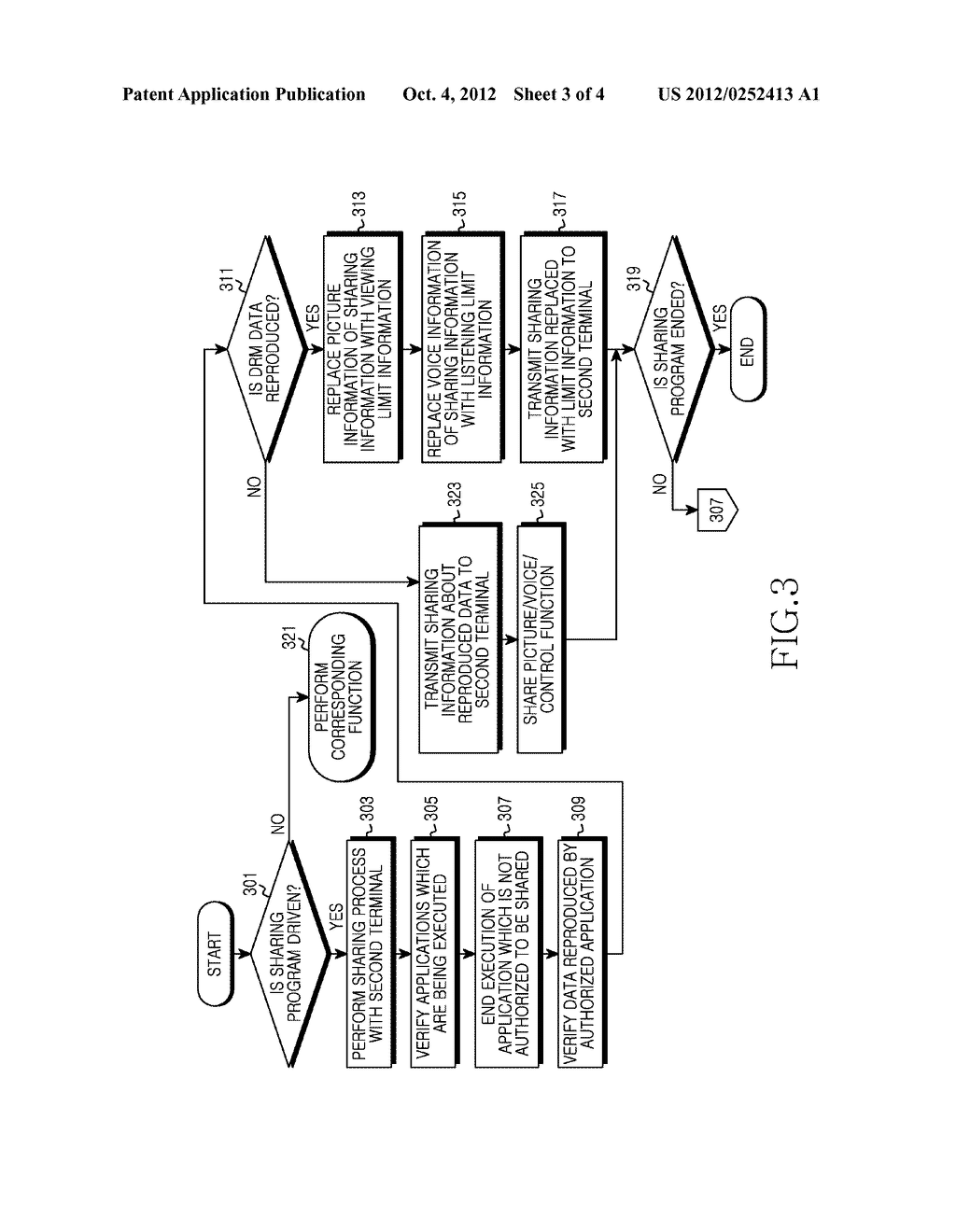 APPARATUS AND METHOD FOR SHARING OUTPUT DATA IN PORTABLE TERMINAL - diagram, schematic, and image 04