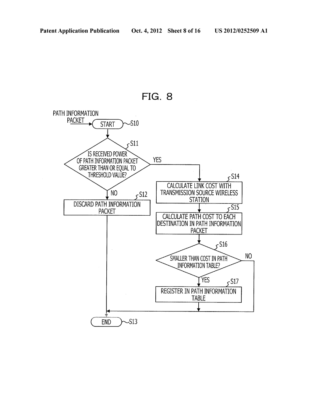 WIRELESS COMMUNICATION METHOD, WIRELESS COMMUNICATION SYSTEM, AND WIRELESS     COMMUNICATION APPARATUS - diagram, schematic, and image 09